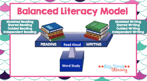 Balanced Literacy in the Middle School Classroom by Haven ...